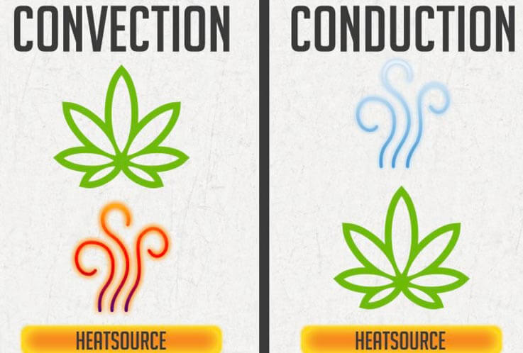 convection_contre_conduction